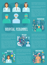 Oncology, traumatology, endocrinology and infectology medical personnel. Vector poster template of hospital doctors and healthcare medicines of x-ray an mri, wheelchair and spine trauma, viruses or in