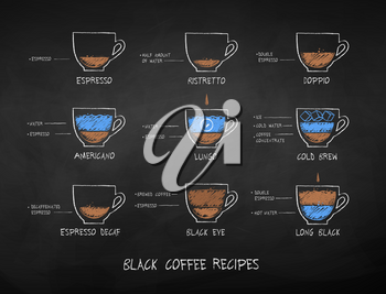 Vector illustration set of color chalk drawn black coffee recipes variations isolated on blackboard background