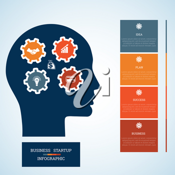 Vector image for infographic, head with gearwheels, thinking human target purpose startup business concept, template for four positions, steps, options or parts
