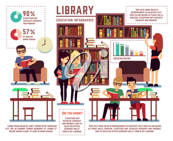 Library with young educated students vector infographic template. Education in library school or university, studying with literature in library illustration